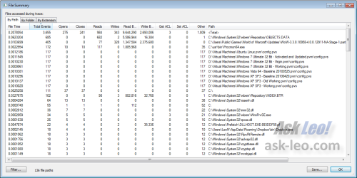 Process Monitor File Activity Summary