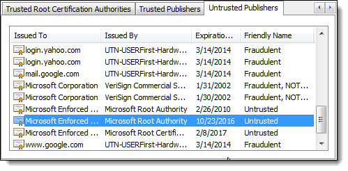 Untrusted Publishers