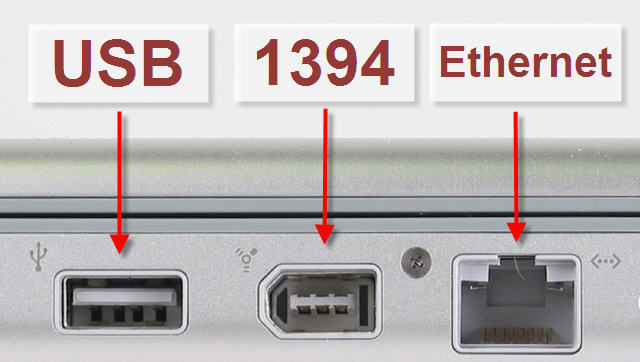 USB, IEEE 1394 and Ethernet sockets