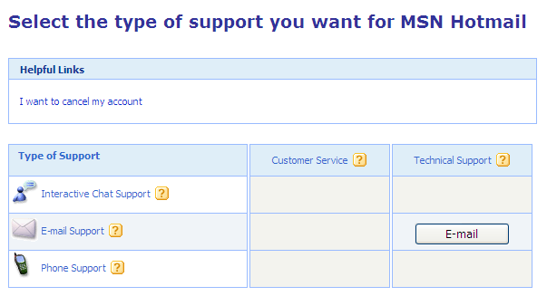 MSN Hotmail Support Type Selection