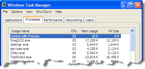 Task Manager showing System Idle Process at the top