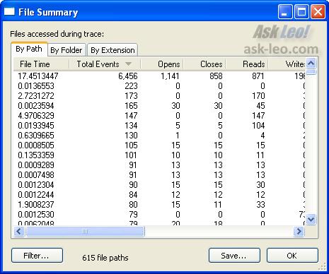 Process Monitor file summary