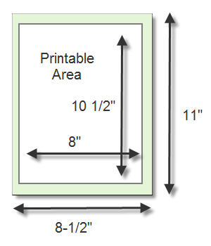 Printable Area of a Page